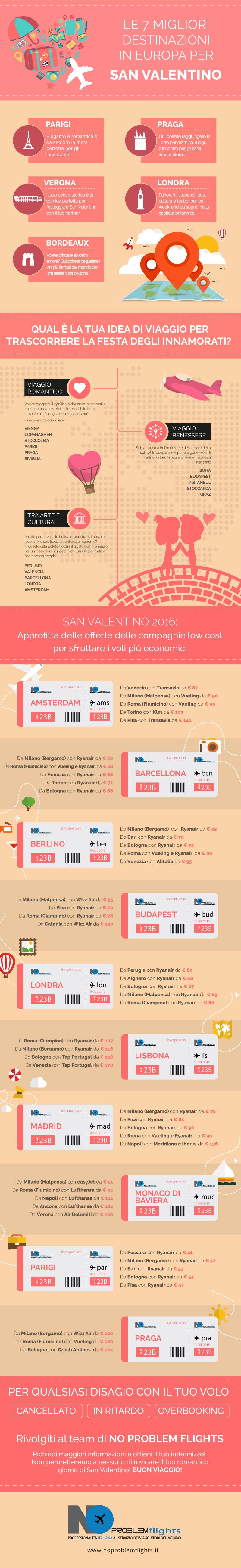 infografica idee san valentino